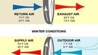 Eine Menge, von 40 bis 50% der gesamten erzeugten Energie, weil die Energie in der trockenen Luft und der Feuchtigkeit enthalten. Eigentlich, sind wir in der lage die Zimmer zu […]
